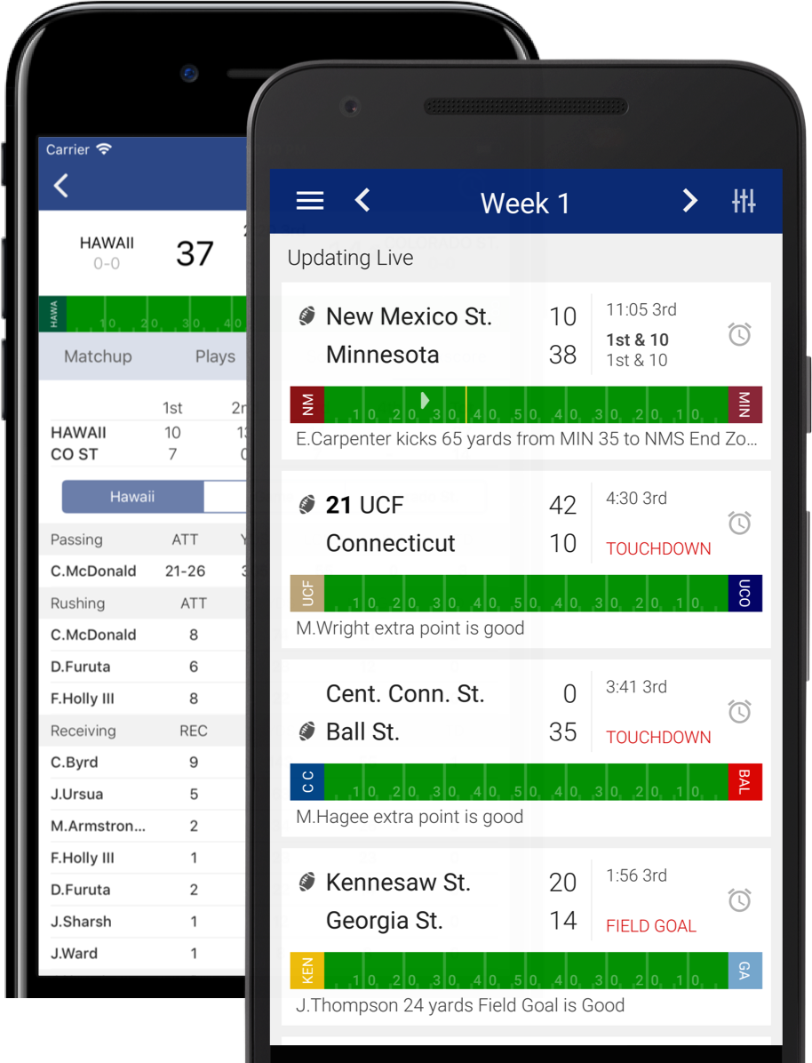 FBS College Football :: Scores App
