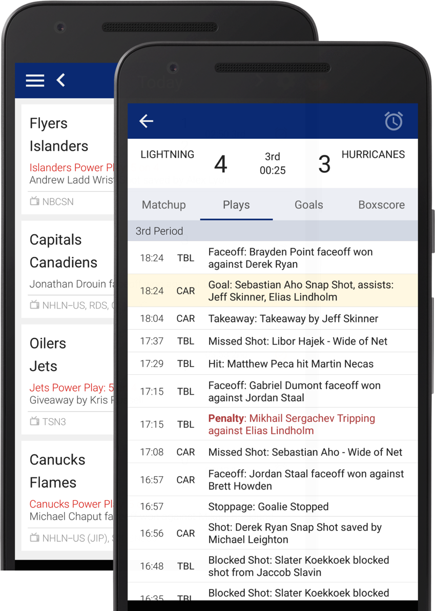 NHL Hockey Scores App: Live hockey scores, stats, games & notifications for iPhone & Android