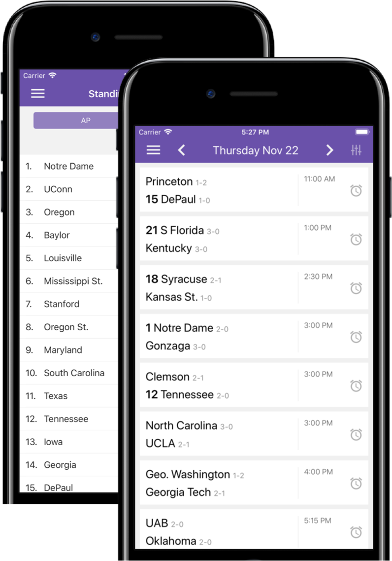 Women's Collage Basketball Scores App: Live college basketball scores, stats, games & notifications for iPhone & Android
